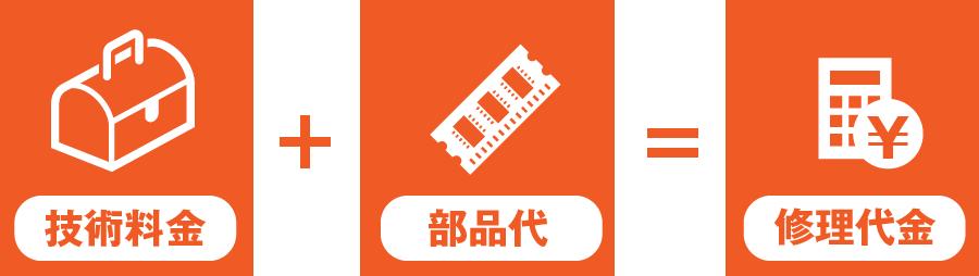 横浜の安い格安なパソコン修理業者